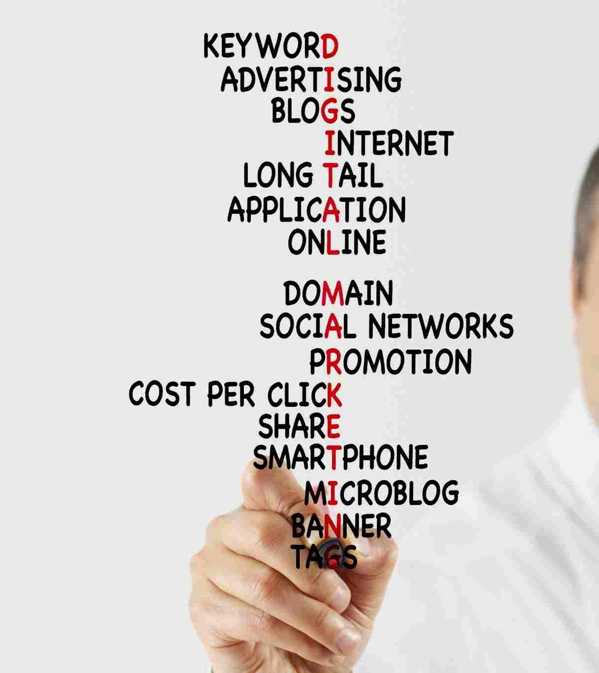 digital marketing agency work