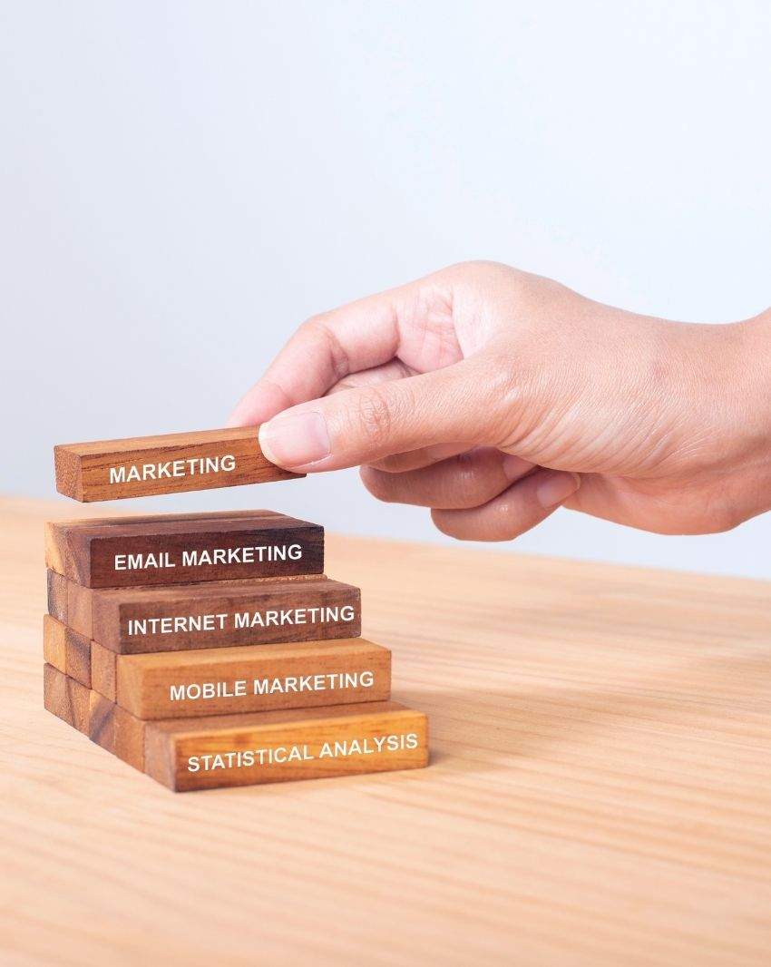 Best Marketing For Small Business